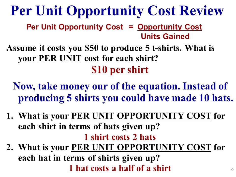 Per Unit Opportunity Cost 1 hat costs a half of a shirt