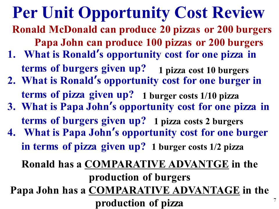 Per Unit Opportunity Cost Review