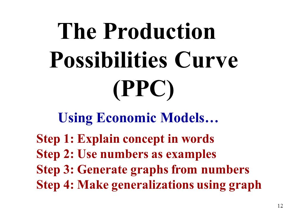 The Production Possibilities Curve (PPC) Using Economic Models…