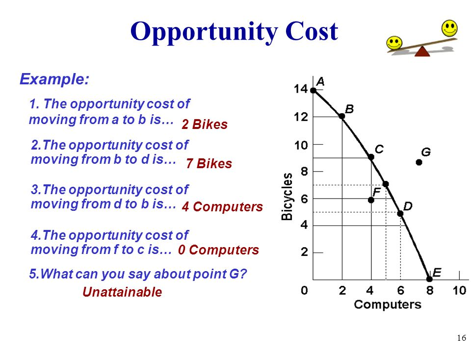 costs and opportunity cost Opportunity costs are fundamental costs in economics, and are used in computing cost benefit analysis of a project such costs, however, are not recorded in the account books but are recognized in decision making by computing the cash outlays and their resulting profit or loss.