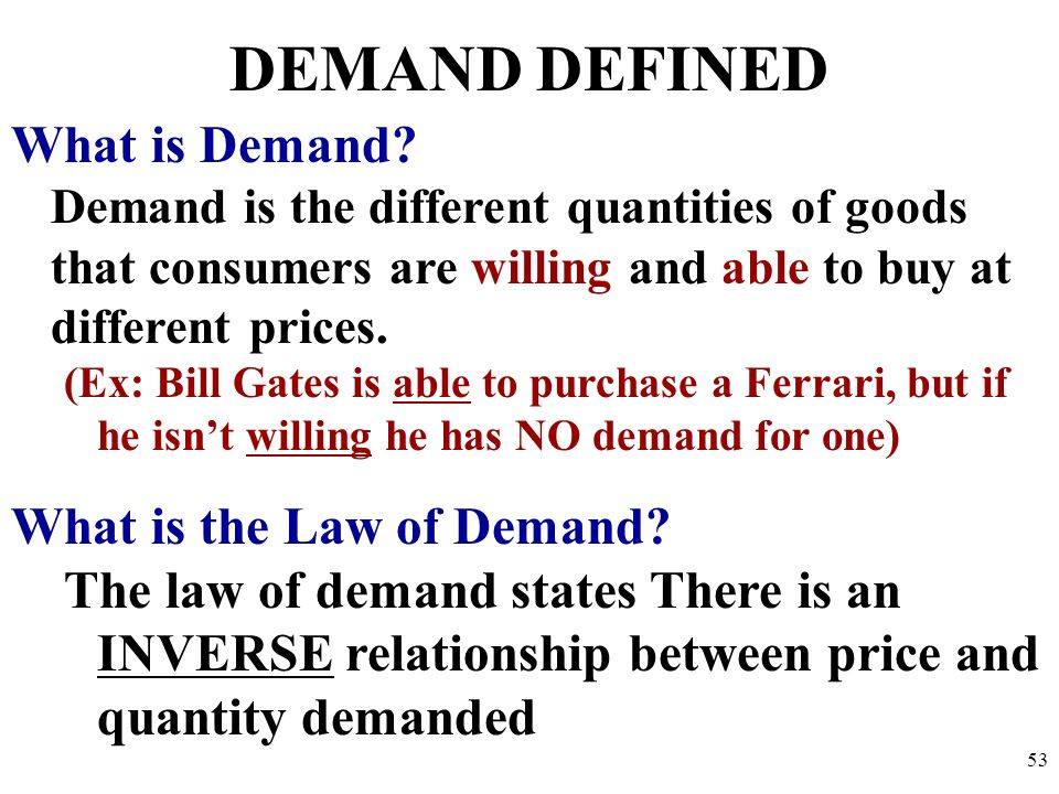DEMAND DEFINED What is Demand What is the Law of Demand