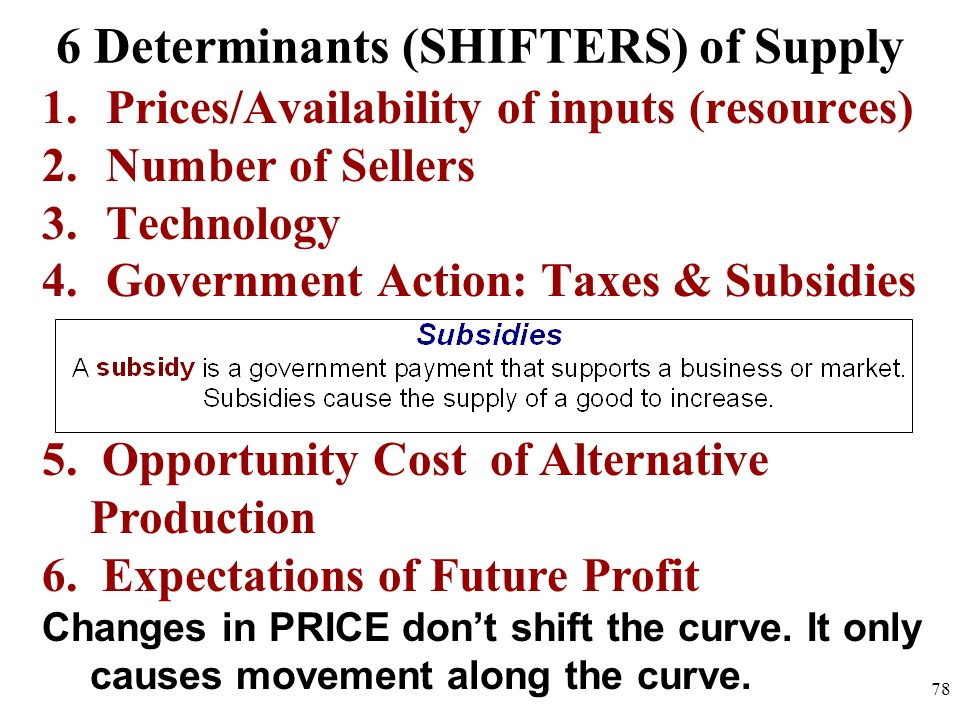 6 Determinants (SHIFTERS) of Supply