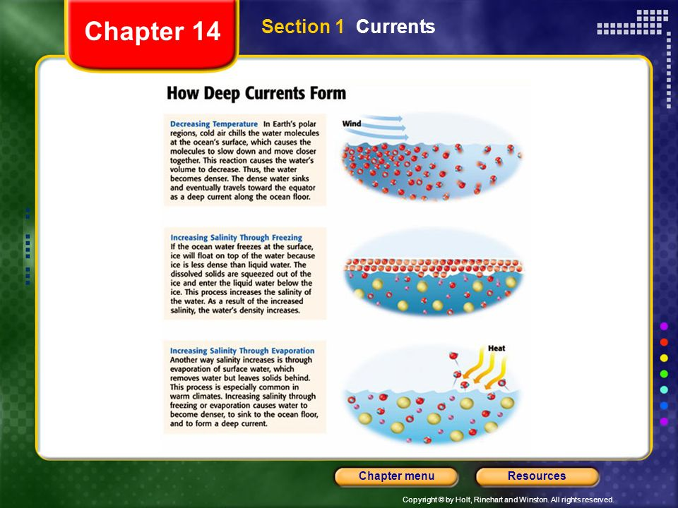 Chapter 14 Section 1 Currents