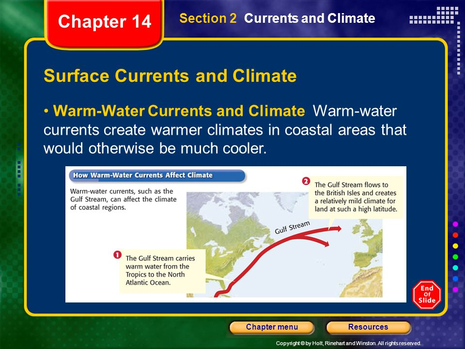 Surface Currents and Climate
