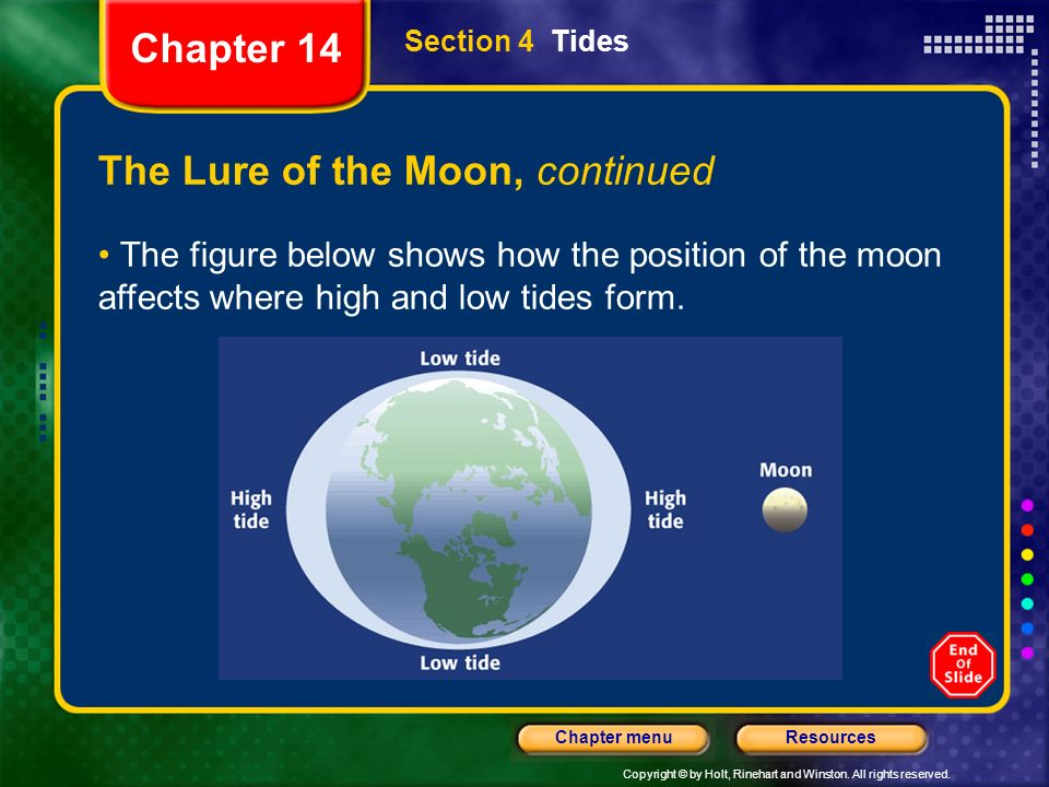 The Lure of the Moon, continued