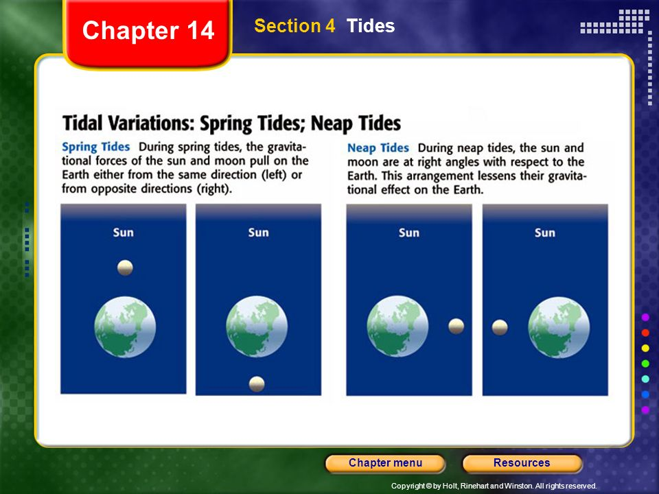 Chapter 14 Section 4 Tides