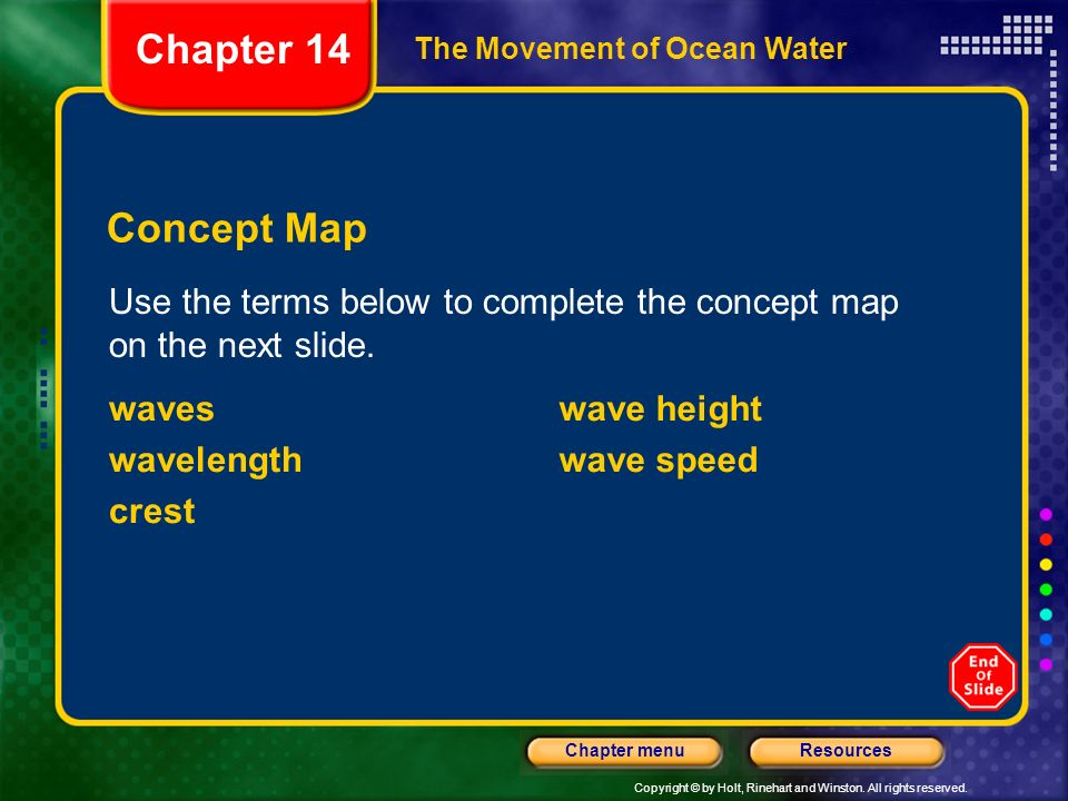 Chapter 14 The Movement of Ocean Water. Concept Map. Use the terms below to complete the concept map on the next slide.