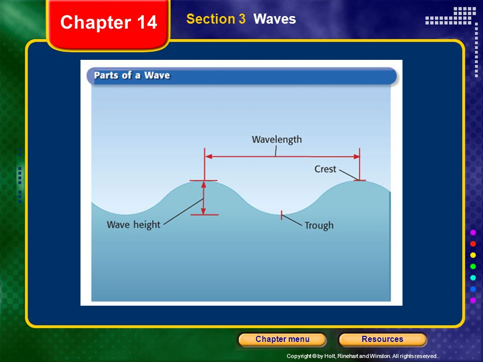 Chapter 14 Section 3 Waves
