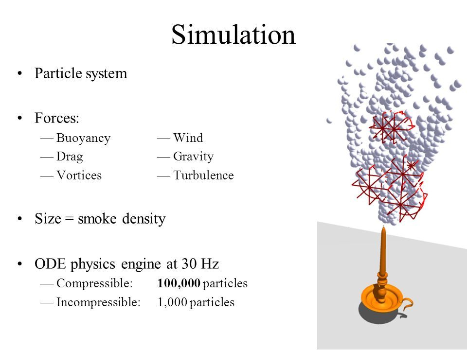 Simulation Particle system Forces: Size = smoke density
