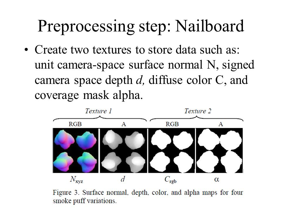 Preprocessing step: Nailboard
