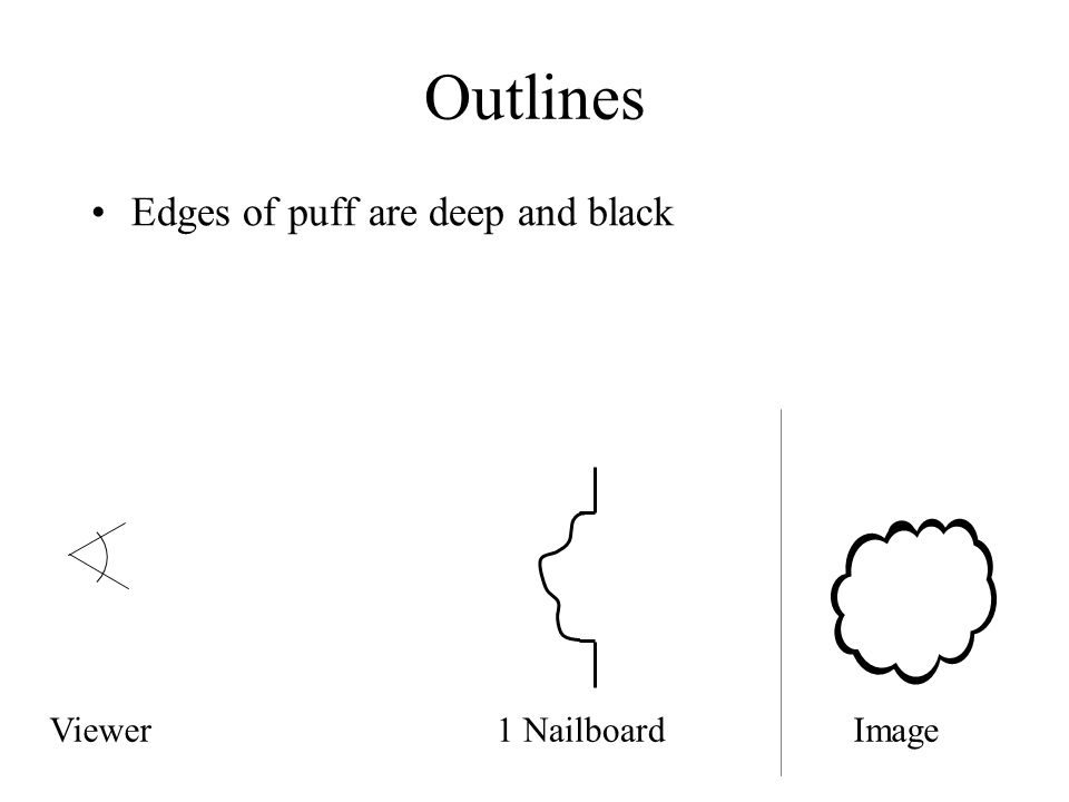 Outlines Edges of puff are deep and black Viewer 1 Nailboard Image