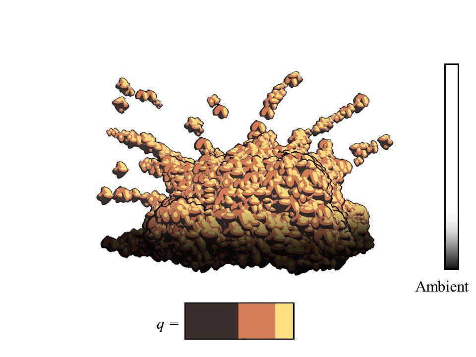 Explosion Color Ambient q =