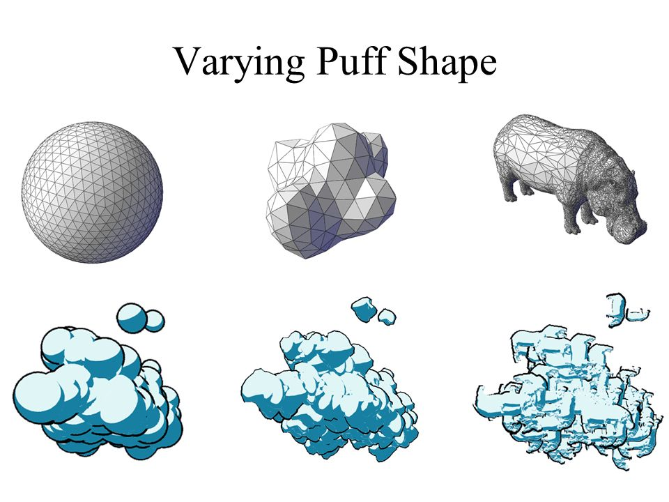 Varying Puff Shape
