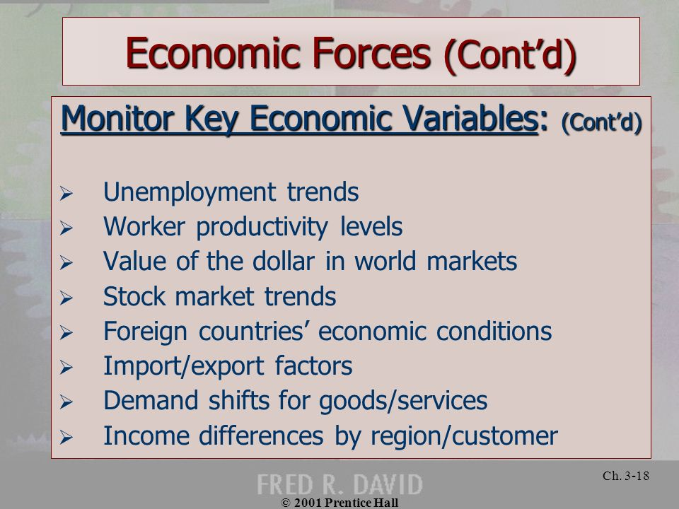 Economic Forces (Cont'd)
