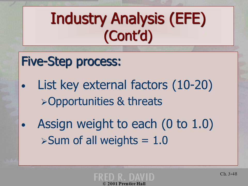 Industry Analysis (EFE) (Cont'd)