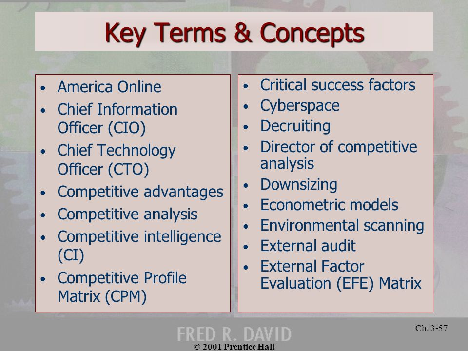 Key Terms & Concepts America Online Chief Information Officer (CIO)