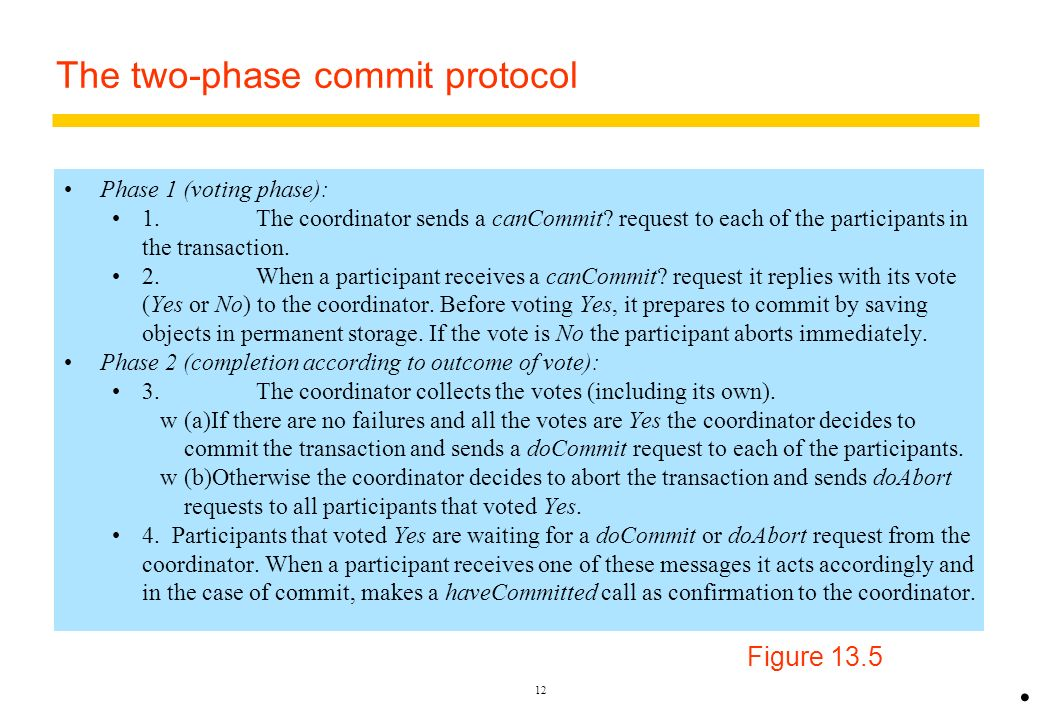The two-phase commit protocol