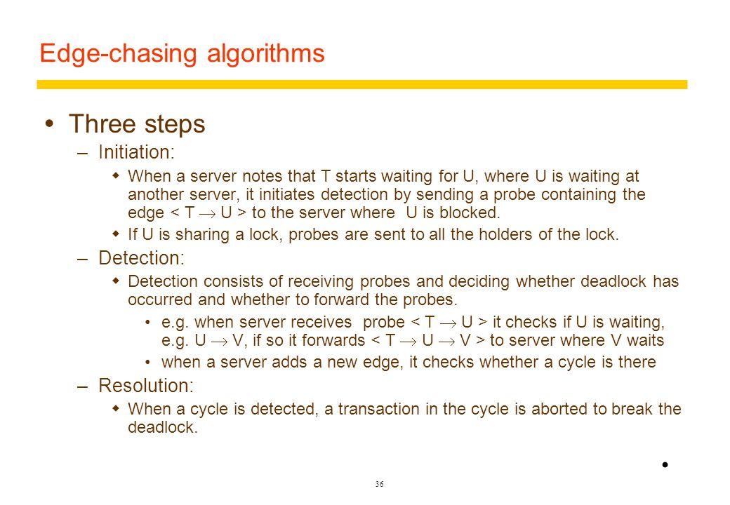 Edge-chasing algorithms