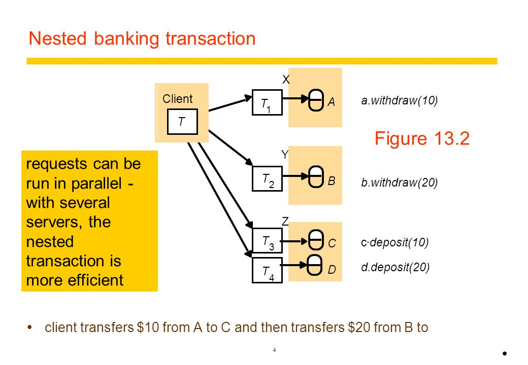 Nested banking transaction