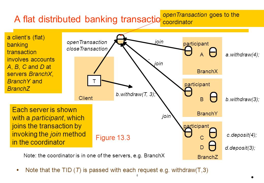 A flat distributed banking transaction