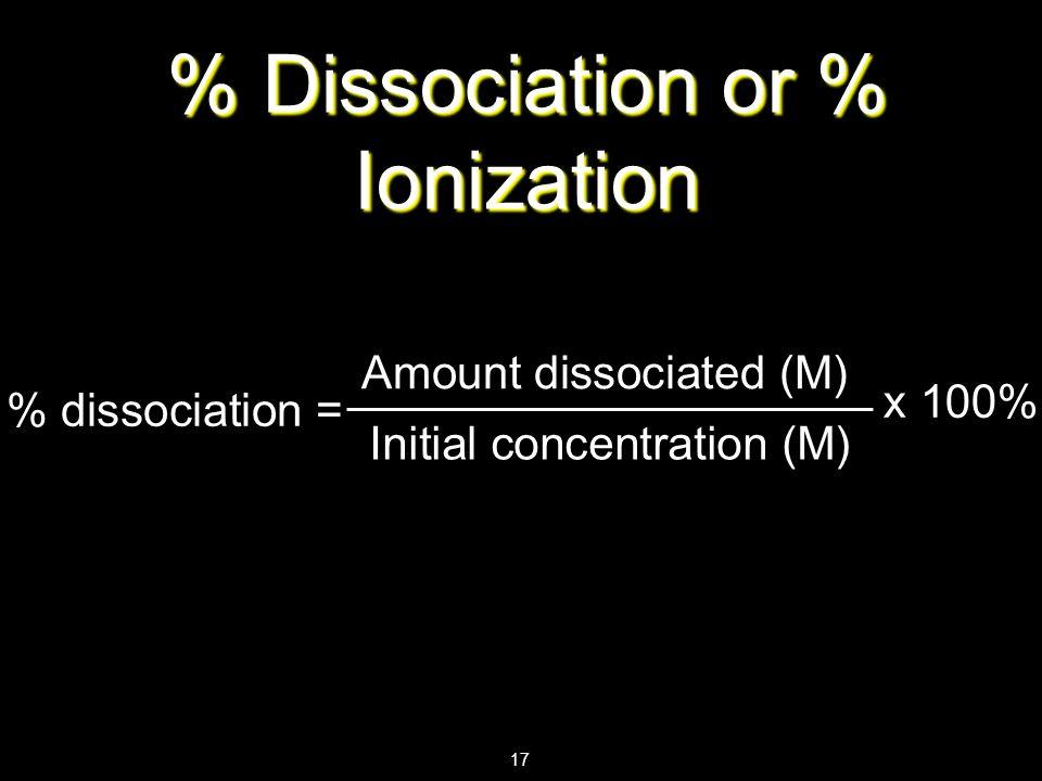 % Dissociation or % Ionization