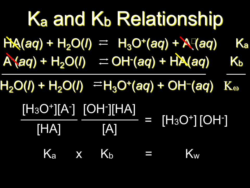 Ka and Kb Relationship HA(aq) + H2O(l) H3O+(aq) + A−(aq) Ka
