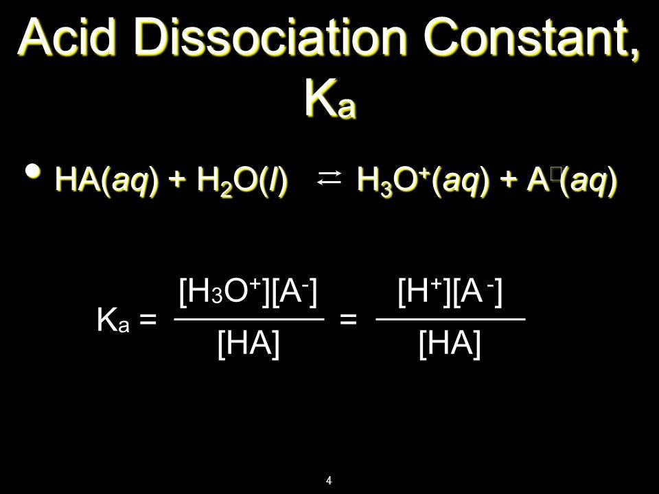 Acid Dissociation Constant, Ka