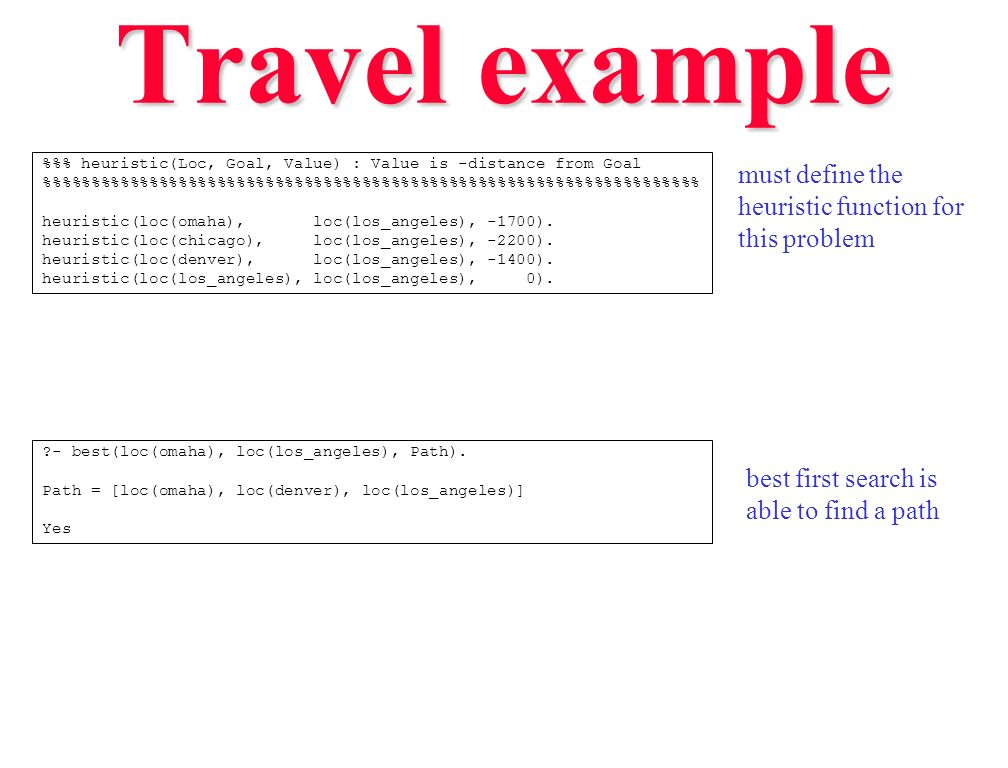 Travel example must define the heuristic function for this problem