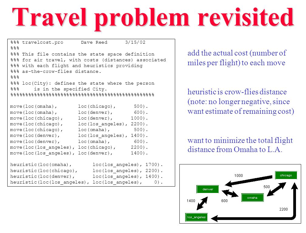 Travel problem revisited