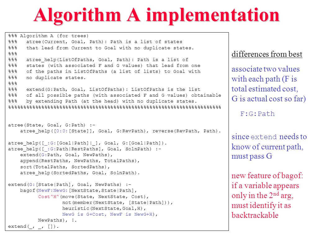 Algorithm A implementation