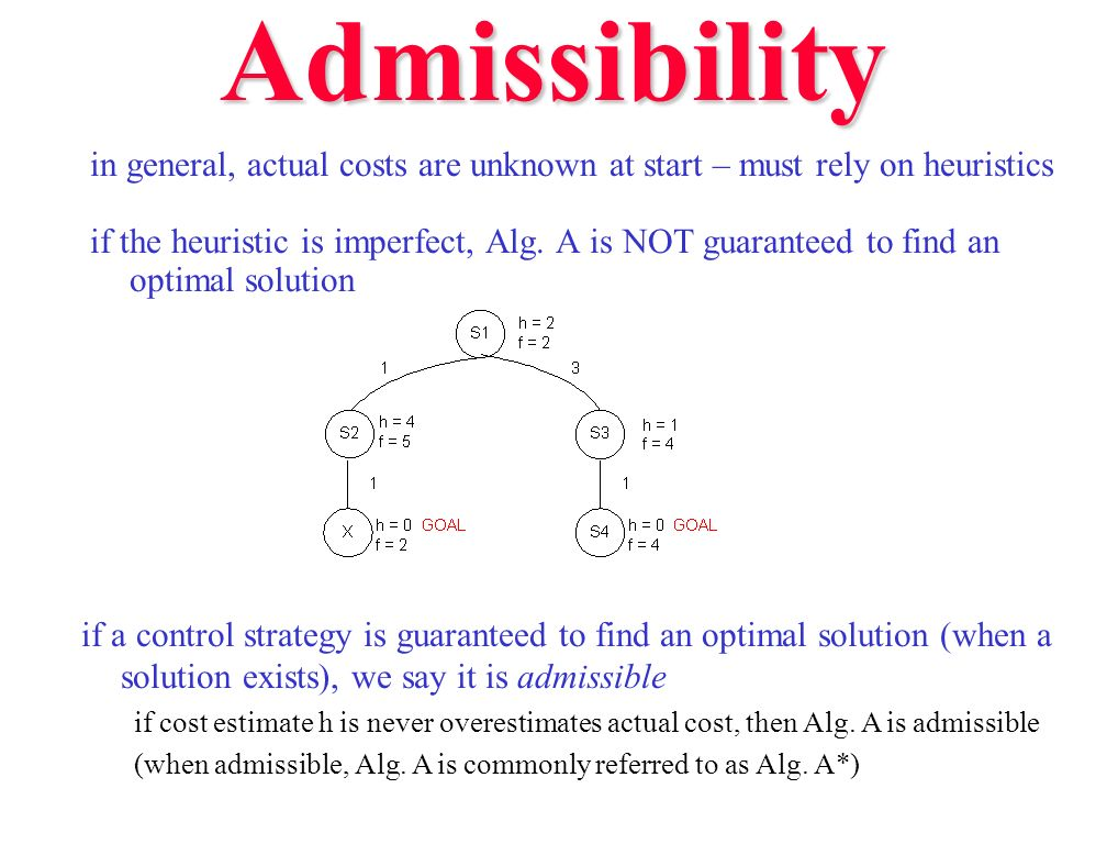 Admissibility in general, actual costs are unknown at start – must rely on heuristics.