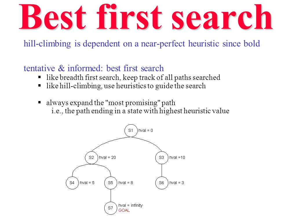 Best first search hill-climbing is dependent on a near-perfect heuristic since bold. tentative & informed: best first search.
