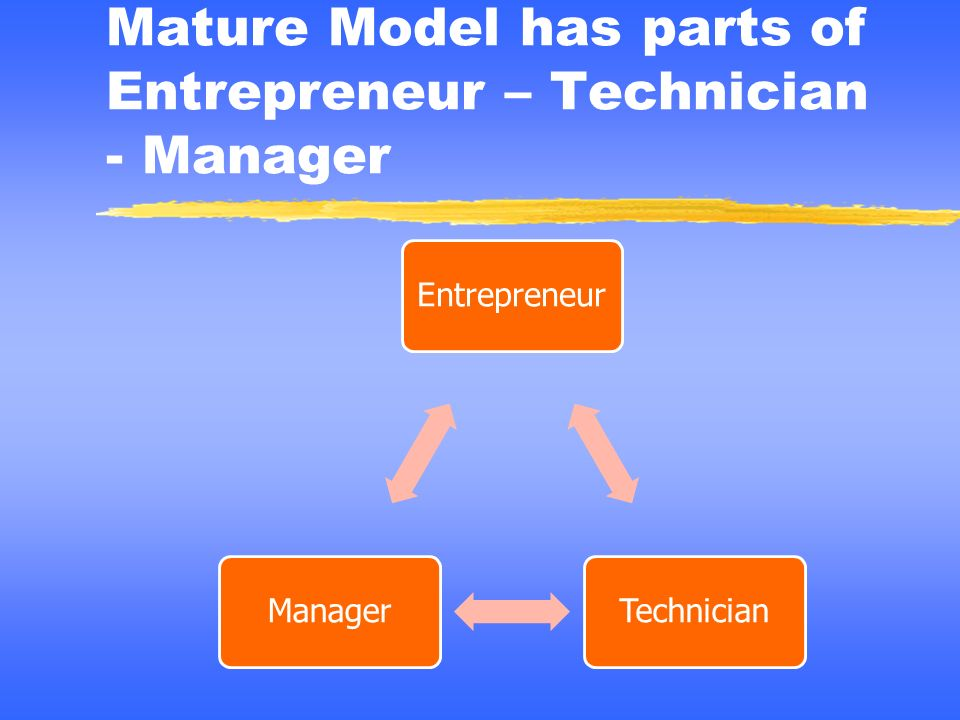 Mature Model has parts of Entrepreneur – Technician - Manager