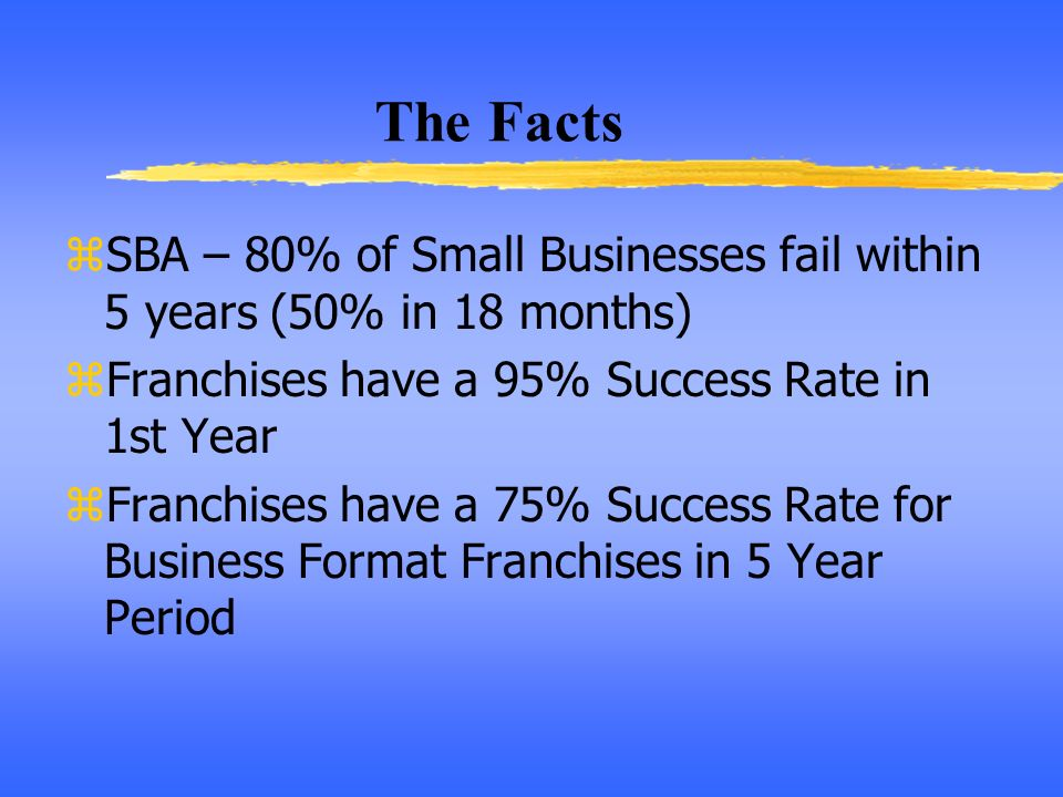 The Facts SBA – 80% of Small Businesses fail within 5 years (50% in 18 months) Franchises have a 95% Success Rate in 1st Year.