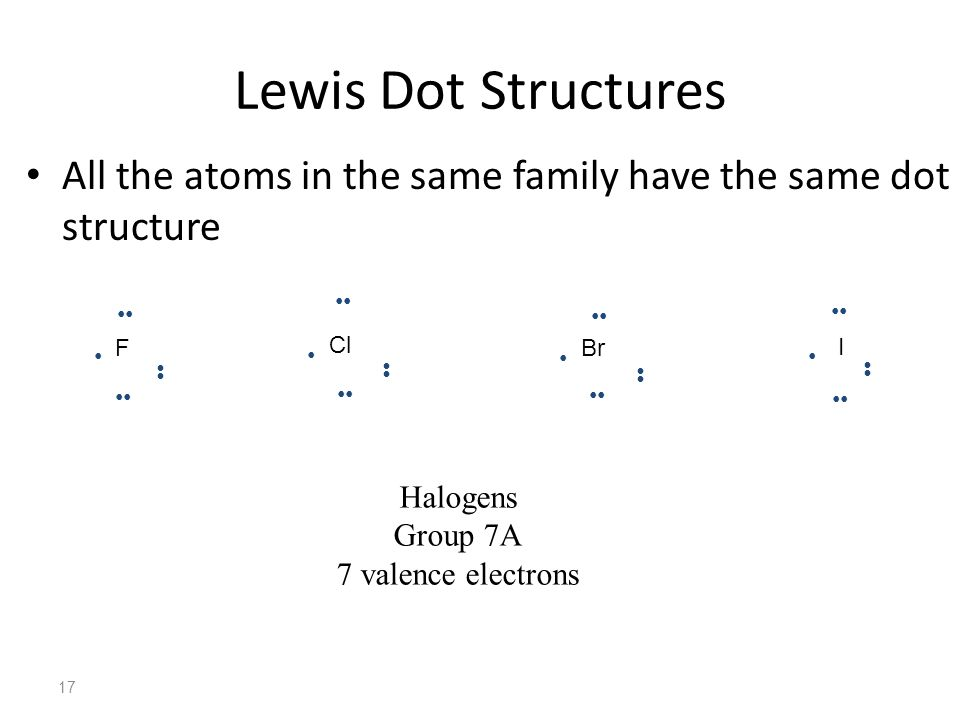 Lewis Dot Structures All the atoms in the same family have the same dot structure. •• • F. • ••