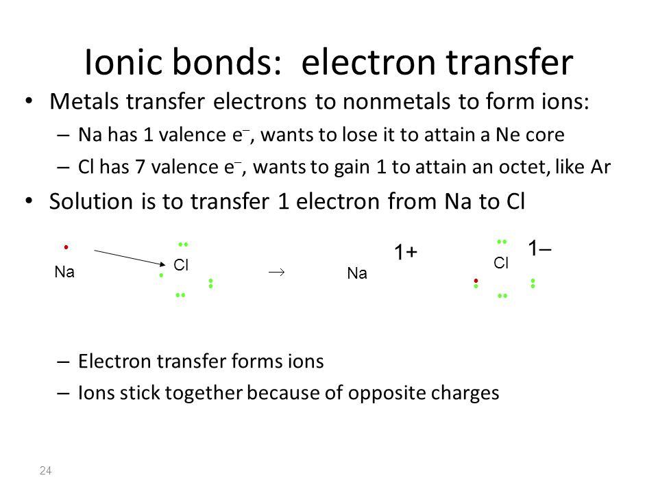 Ionic bonds: electron transfer