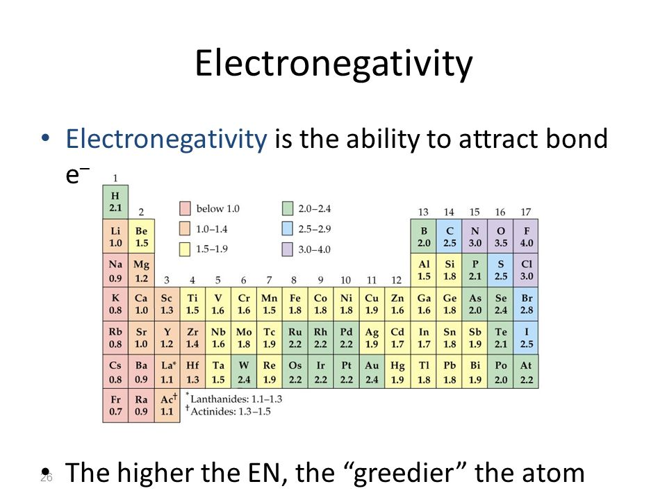 Electronegativity Electronegativity is the ability to attract bond e–