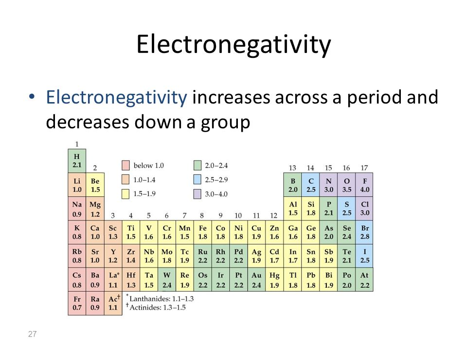 Electronegativity Electronegativity increases across a period and decreases down a group
