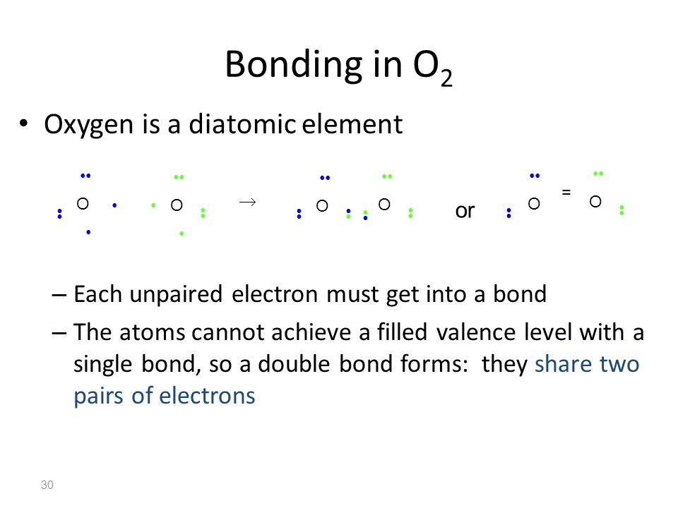 Bonding in O2 Oxygen is a diatomic element