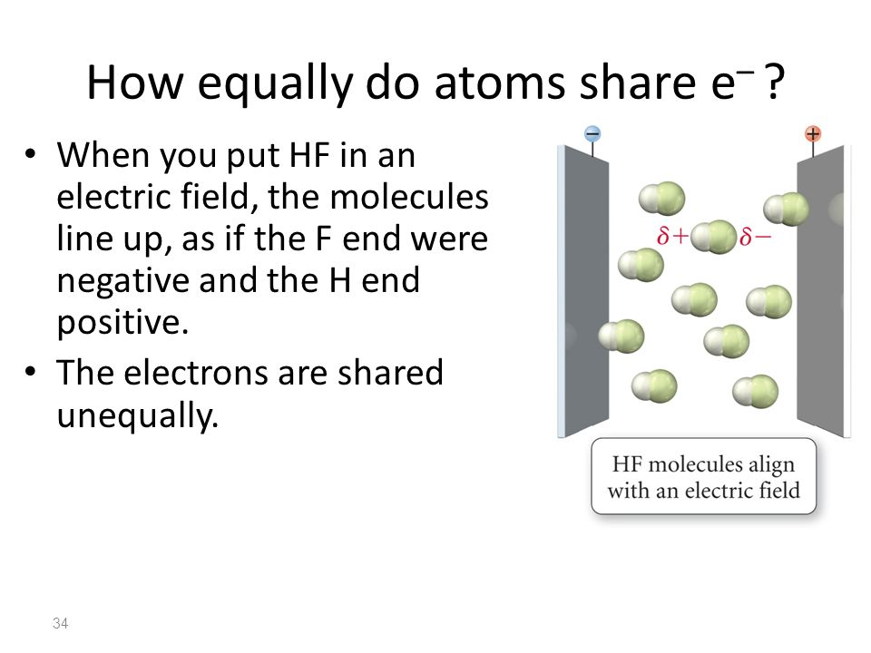 How equally do atoms share e–