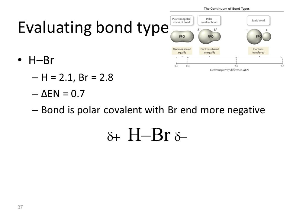 Evaluating bond type H–Br H–Br – H = 2.1, Br = 2.8 ∆EN = 0.7