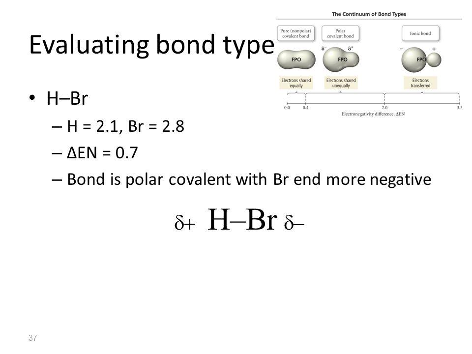Evaluating bond type H–Br H–Br – H = 2.1, Br = 2.8 ∆EN = 0.7