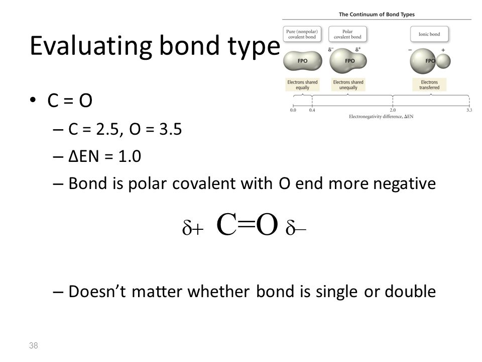 Evaluating bond type C = O C=O – C = 2.5, O = 3.5 ∆EN = 1.0