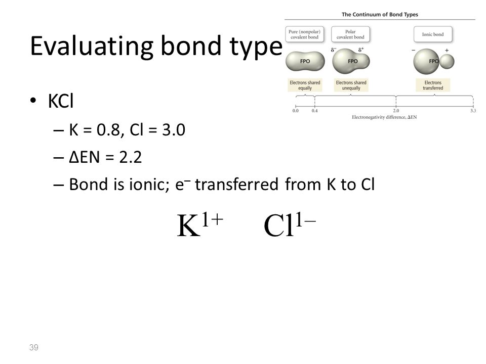 K1+ Cl1– Evaluating bond type KCl K = 0.8, Cl = 3.0 ∆EN = 2.2