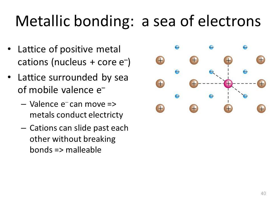 Metallic bonding: a sea of electrons