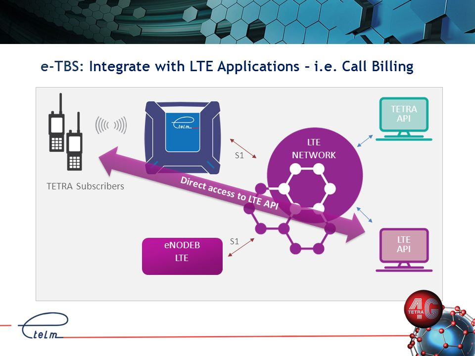 e-TBS: Integrate with LTE Applications – i.e. Call Billing