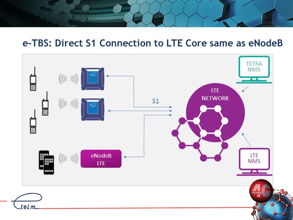 e-TBS: Direct S1 Connection to LTE Core same as eNodeB