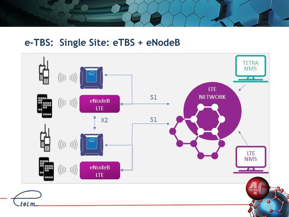 e-TBS: Single Site: eTBS + eNodeB
