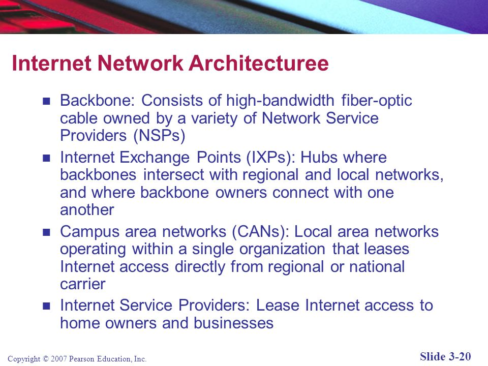 Internet Network Architecturee