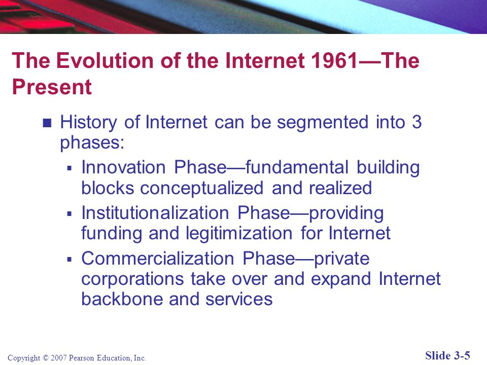The Evolution of the Internet 1961—The Present